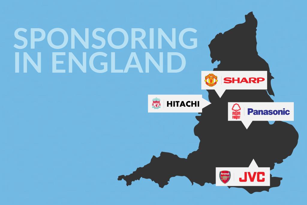 Entwicklung des Sponsorings - Werbung Fußball England
