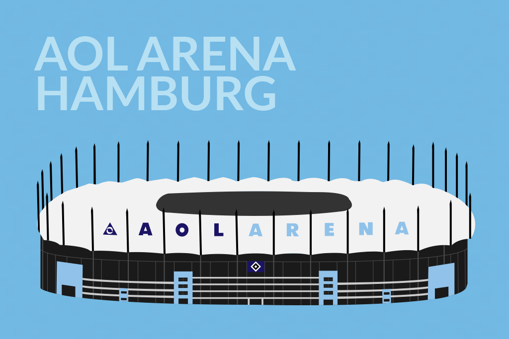 Entwicklung des Sponsorings - AOL Arena