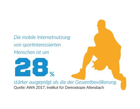 Mobile Internetnutzung von sportinteressierten